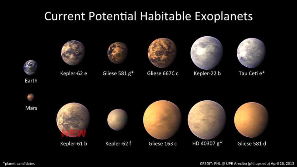 Nasa descubre siete exoplanetas
